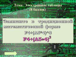 Тема: Базы данных (5 баллов) В реляционной базе данных информация организован