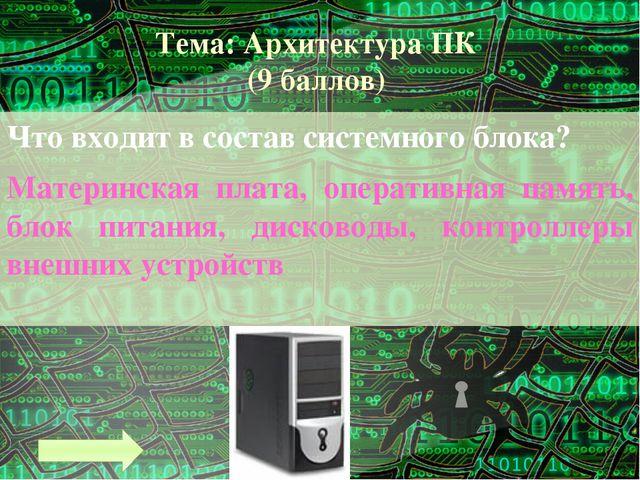 Тема: Программное обеспечение (6 баллов) Система программирования – это … инс...