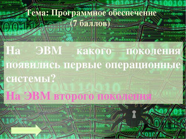 Тема: Текстовая информация (4 балла) В виде чего сохраняется текст на внешних...