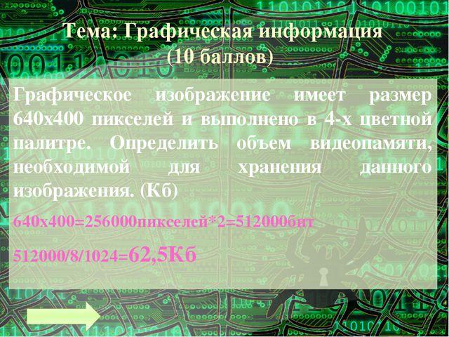 Тема: Компьютерные сети (7 баллов) Чем является Yandex.ru? поисковым сервером