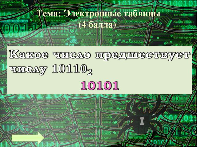 Тема: Электронные таблицы (8 баллов)