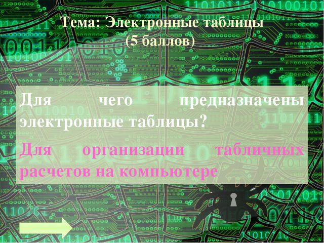 Тема: Электронные таблицы (9 баллов) Переведите число 53 в двоичную систему с...