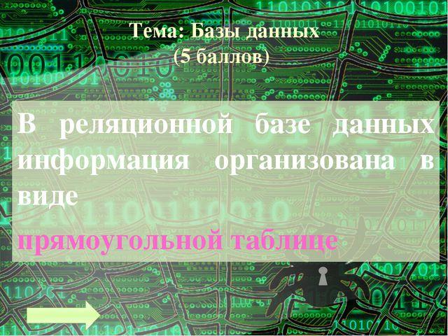 Тема: Базы данных (9 баллов) Что такое СУБД? Система управления базами данных...