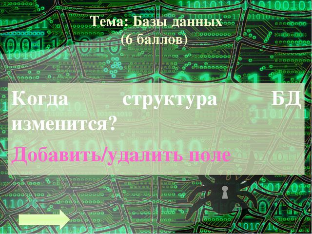 Тема: Базы данных (10 баллов) Какое расширение файла имеют БД? .dbf