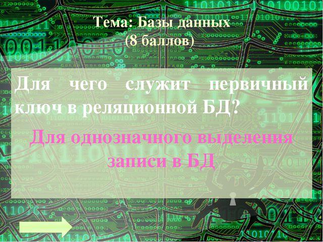 Свойства алгоритма: дискретность; понятность; точность; конечность. Тема: Про...