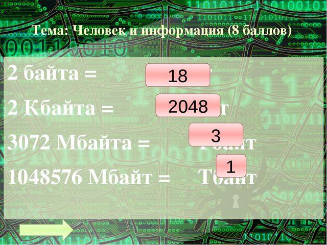 Тема: Архитектура ПК (5 баллов) Назовите два вида памяти: Внутренняя Внешняя