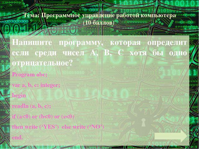 Тема: Информационные технологии и общество (7 баллов) Перечислите виды компью...