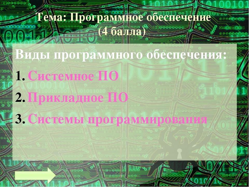 Тема: Программное обеспечение (8 баллов) Утилита – это … небольшая программа,...