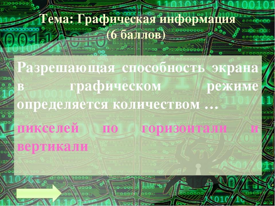 Тема: Графическая информация (10 баллов) Графическое изображение имеет размер...