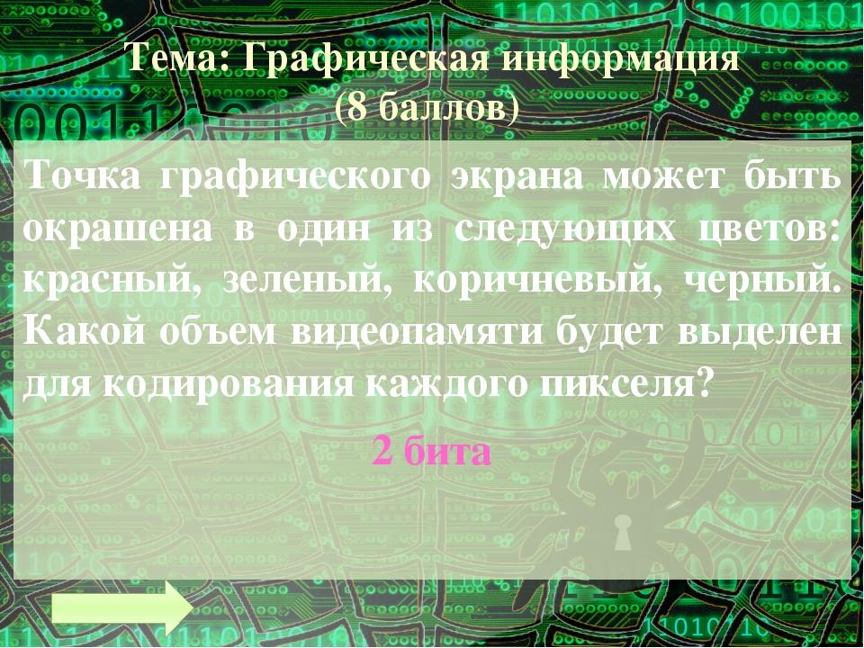 Тема: Компьютерные сети (5 баллов) Типы локальных сетей: Одноранговая сеть Се...