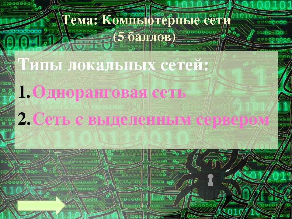 Тема: Компьютерные сети (9 баллов) Как называют организацию, обеспечивающая д...