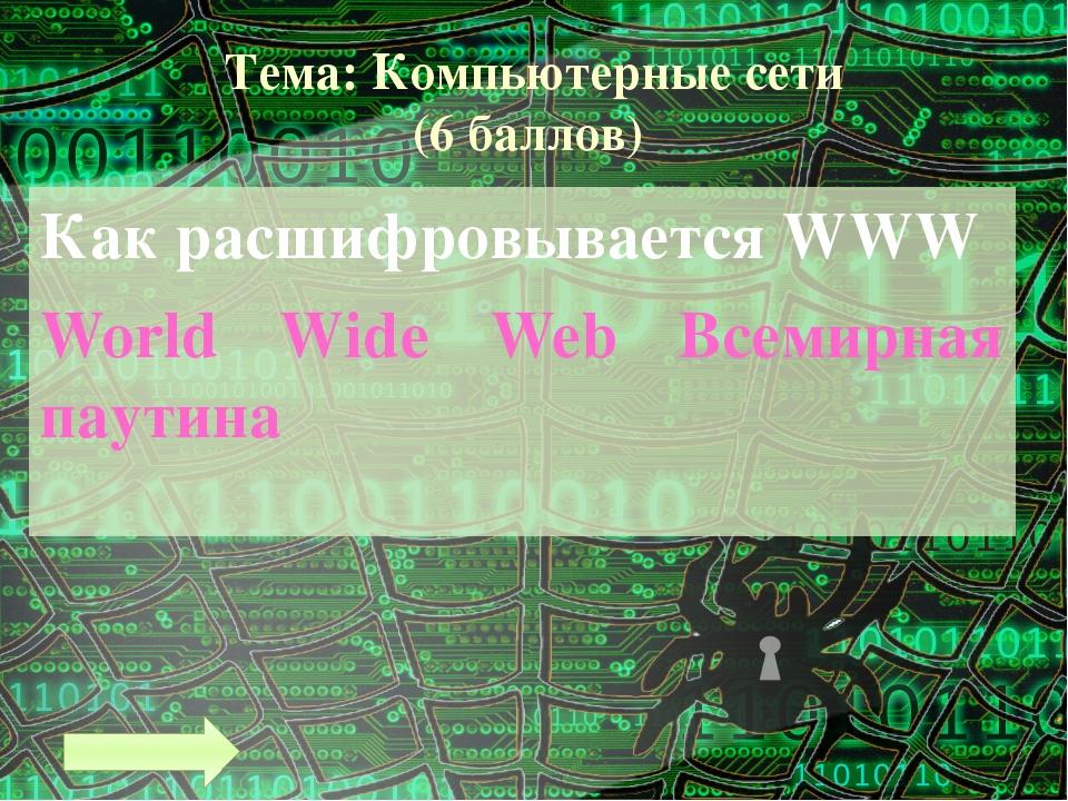 Тема: Компьютерные сети (10 баллов) Имеющийся у Вас модем обеспечивает прием/...