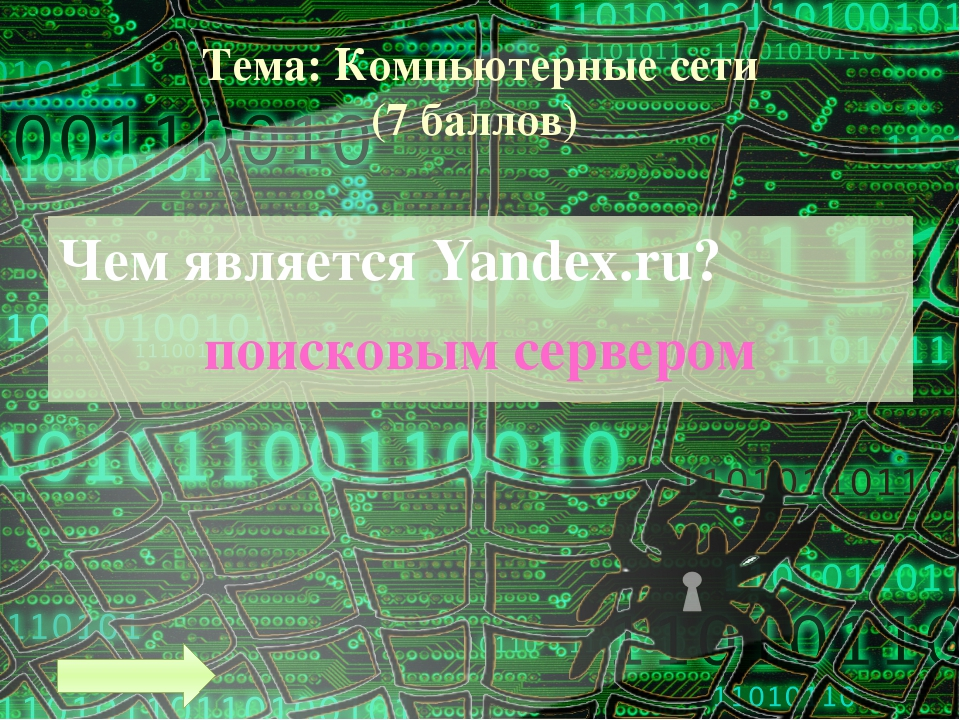 Тема: Электронные таблицы (4 балла)