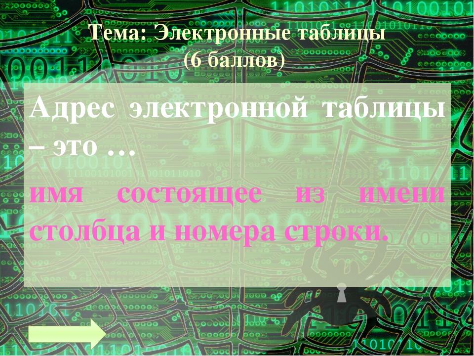 Тема: Электронные таблицы (10 баллов) Определите количество цифр в двоичной з...