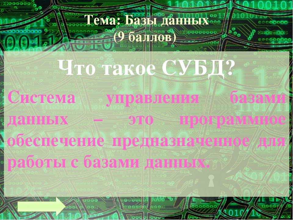 Программа – это алгоритм, записанный на языке исполнителя. Тема: Программное...