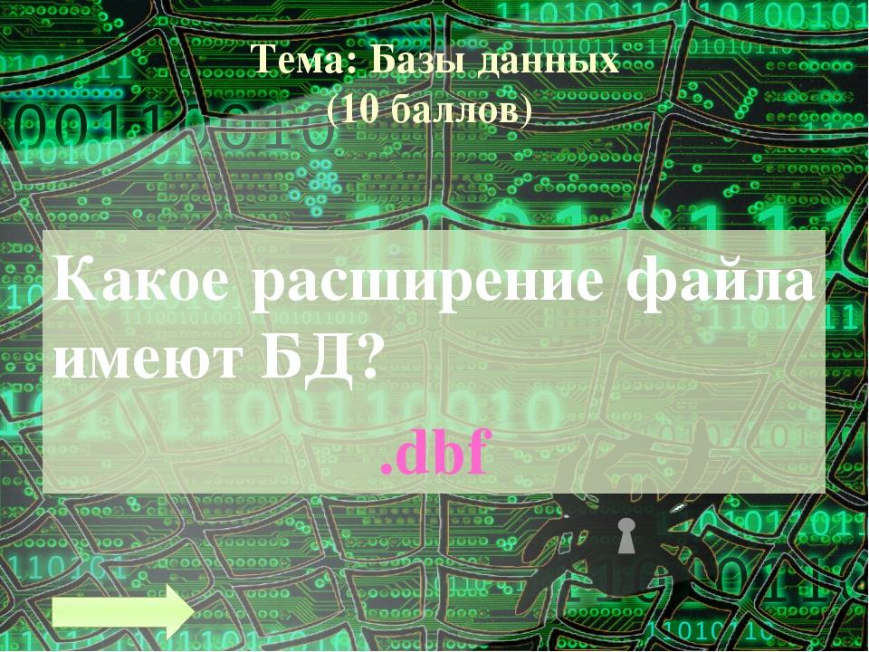 Язык программирования – это фиксированная система обозначений для описания ал...