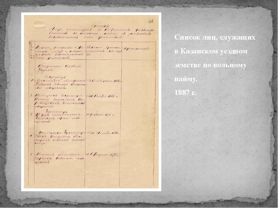 Список лиц, служащих в Казанском уездном земстве по вольному найму. 1887 г.