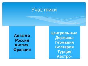 Участники Антанта Россия Англия Франция Центральные Державы Германия Болгари