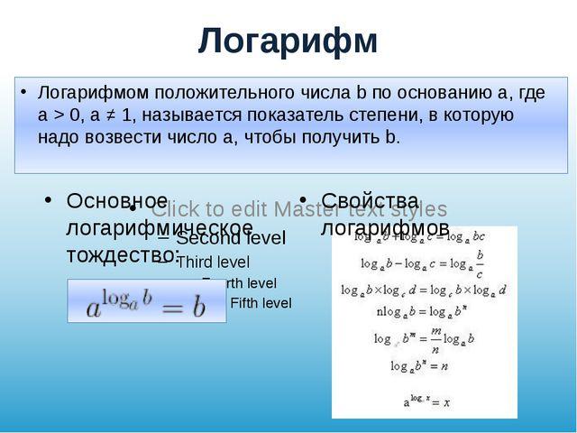 Механика и физика Интенсивность звука (децибелы) оценивается также уровнем ин...