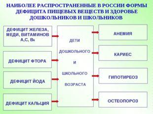 НАИБОЛЕЕ РАСПРОСТРАНЕННЫЕ В РОССИИ ФОРМЫ ДЕФИЦИТА ПИЩЕВЫХ ВЕЩЕСТВ И ЗДОРОВЬЕ