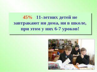 45% 11-летних детей не завтракают ни дома, ни в школе, при этом у них 6-7 уро