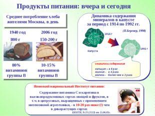Динамика содержания минералов в капусте за период с 1914 по 1992 гг. (П