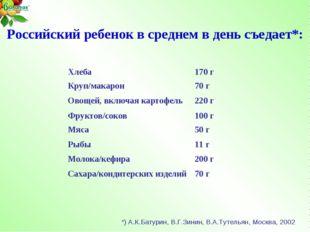 Российский ребенок в среднем в день съедает*: *) А.К.Батурин, В.Г.Зинин, В.А.