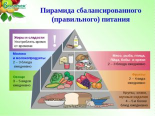 Жиры и сладости Употреблять время от времени ! Молоко и молокопродукты 2 – 3
