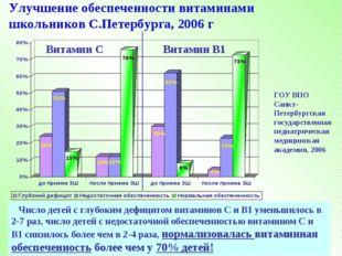 Улучшение обеспеченности витаминами школьников С.Петербурга, 2006 г ГОУ ВПО С