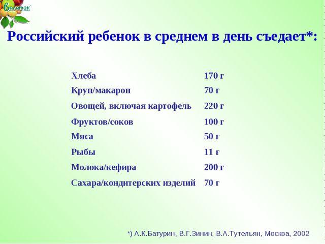 Российский ребенок в среднем в день съедает*: *) А.К.Батурин, В.Г.Зинин, В.А....