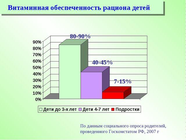 По данным социального опроса родителей, проведенного Госкомстатом РФ, 2007 г...