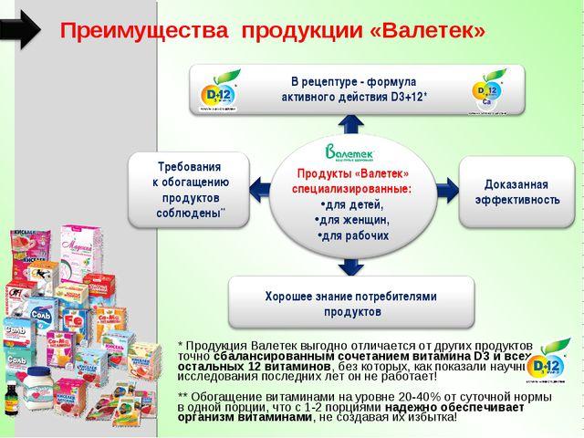 Преимущества продукции «Валетек» В рецептуре - формула активного действия D3+...