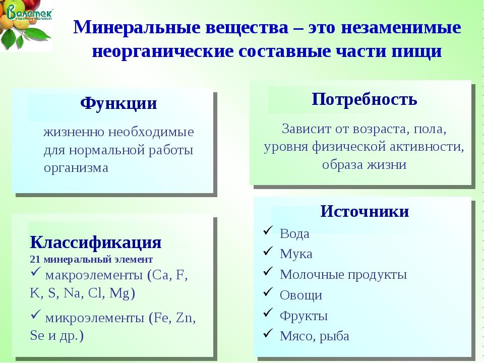 Источники Вода Мука Молочные продукты Овощи Фрукты Мясо, рыба Минеральные ве...
