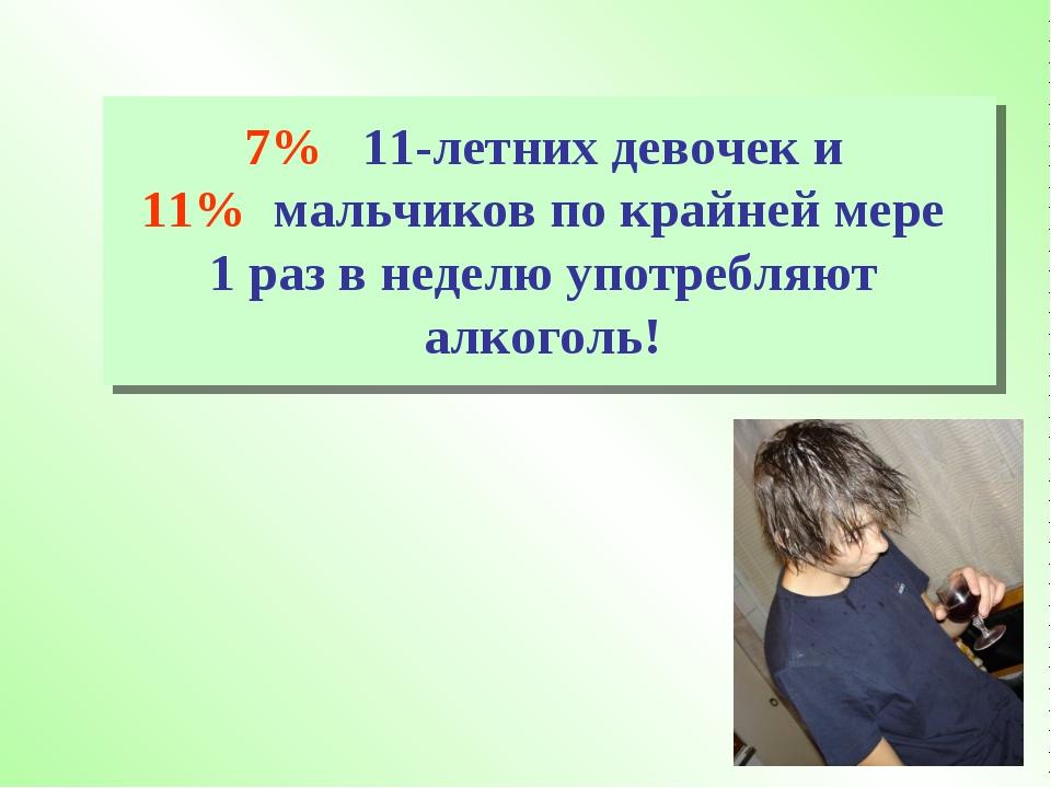 7% 11-летних девочек и 11% мальчиков по крайней мере 1 раз в неделю употребля...
