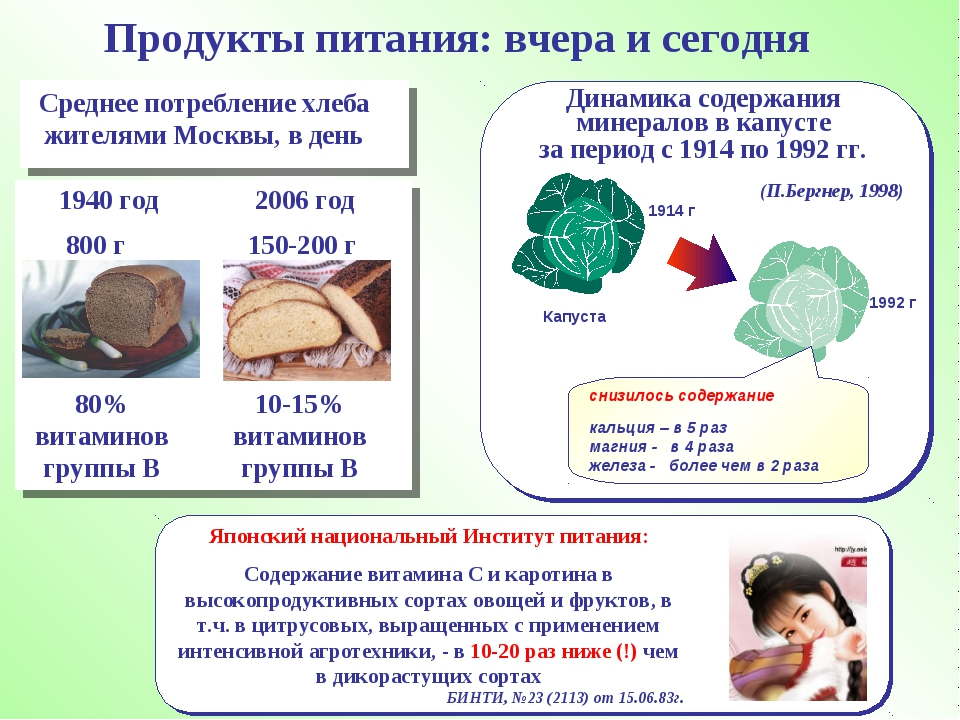 Динамика содержания минералов в капусте за период с 1914 по 1992 гг. (П...