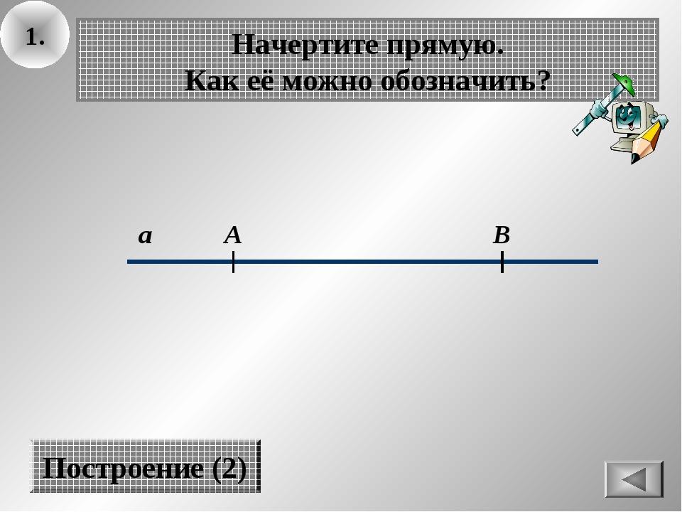1. а В А Начертите прямую. Как её можно обозначить? Построение (2)