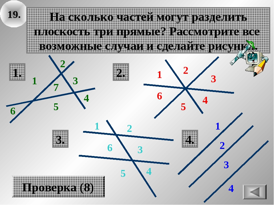 19. На сколько частей могут разделить плоскость три прямые? Рассмотрите все в...