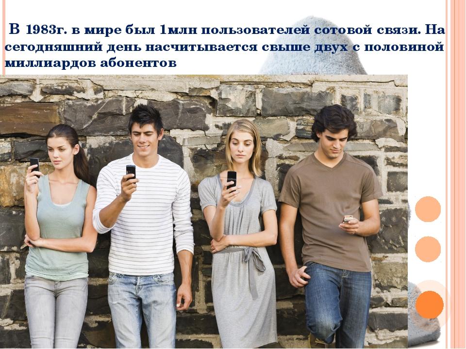 Когда у Вас впервые появился телефон?