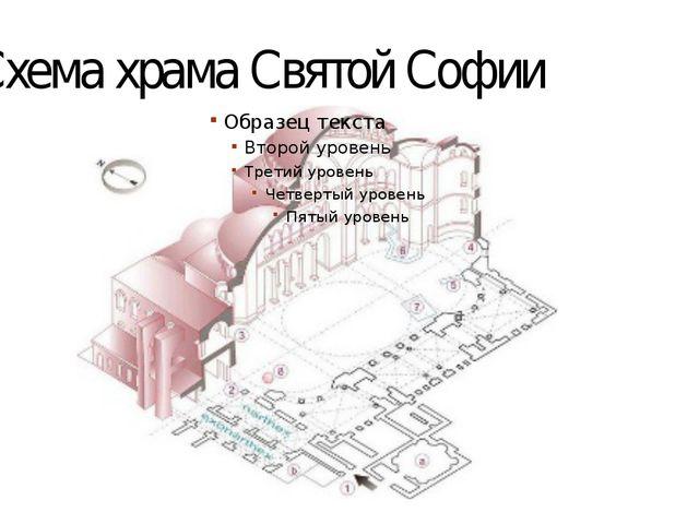 Схема храма Святой Софии