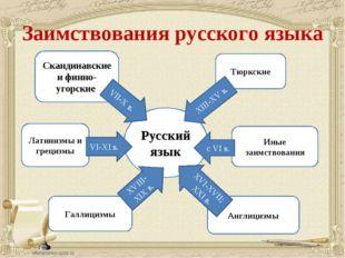 Заимствования русского языка Русский язык Скандинавские и финно-угорские Лати