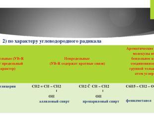 2) по характеру углеводородного радикала Предельные (УВ-Rимеет предельный хар