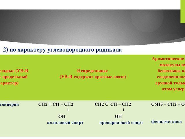 2) по характеру углеводородного радикала Предельные (УВ-Rимеет предельный хар...