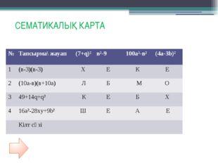 Сематикалық карта Тапсырма жауап (q+4qp+p)2 (6xy–1)2 (0,5а -0,7в)2 (с – 3)2 1