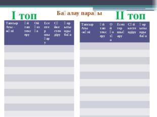 Бағалау парағы І топ ІІ топ Тапсыр Аты –жөні Үйтап тексеру Ойқозға Есептер шы