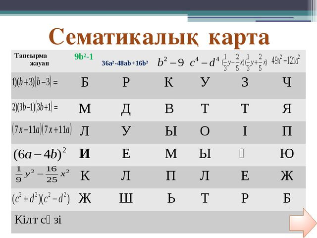 CЕМАТИКАЛЫҚ КАРТА № Тапсырма\жауап (7+q)² в²-9 100а²-в² (4a-3b)² 1 (в-3)(в-3)...