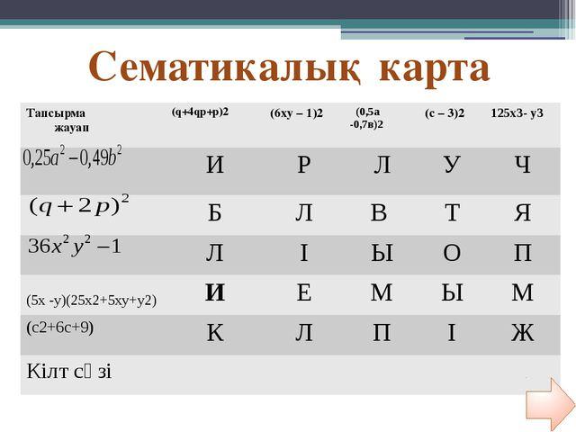 Сематикалық карта Тапсырма жауап x²-2ху-2хz+y²+2zy+z² 27x³-8y³ (у– 9)2 27х3-...