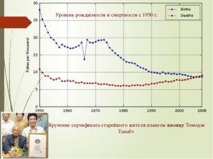 Уровень рождаемости и смертности с 1950 г. Вручение сертификата старейшего жи