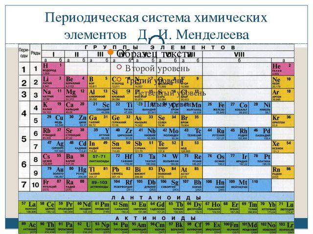 Периодическая система химических элементов Д. И.Менделеева