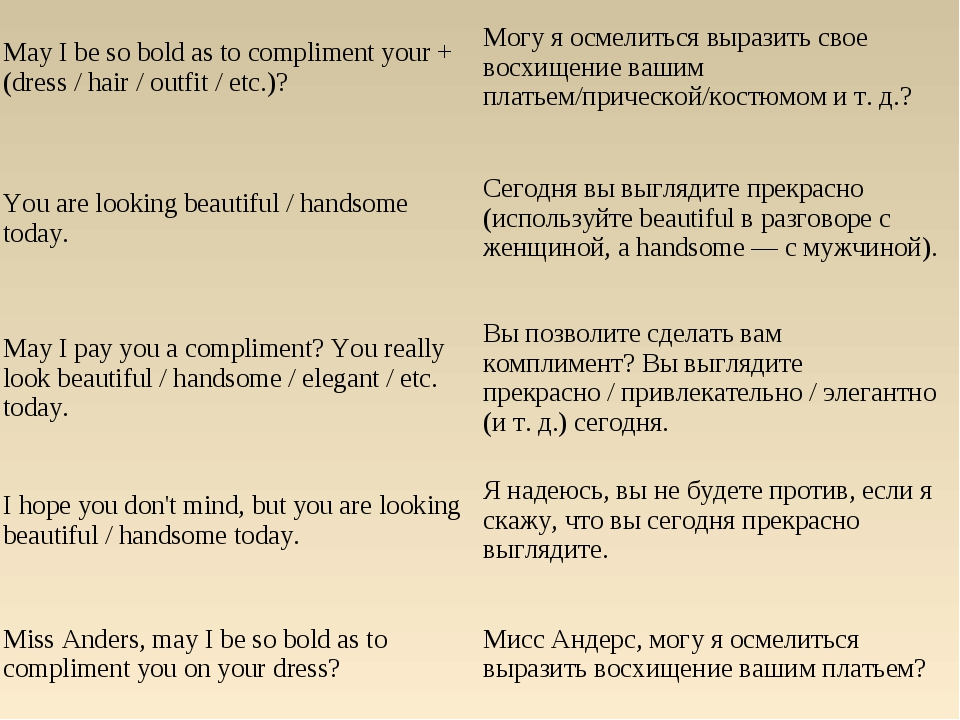 May I be so bold as to compliment your + (dress/ hair/ outfit/ etc.)?Могу...