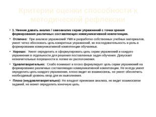 Критерии оценки способности к методической рефлексии 1. Умение давать анализ
